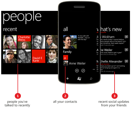 people hub on windows phone
